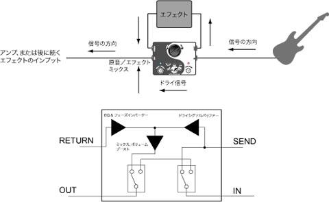 x_blender_setting_2.jpg
