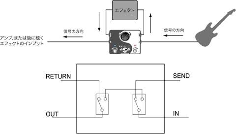 x_blender_setting_1.jpg